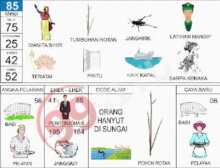 Prediksi Togel Singapore / SGP Jitu Rabu 06 Maret 2019